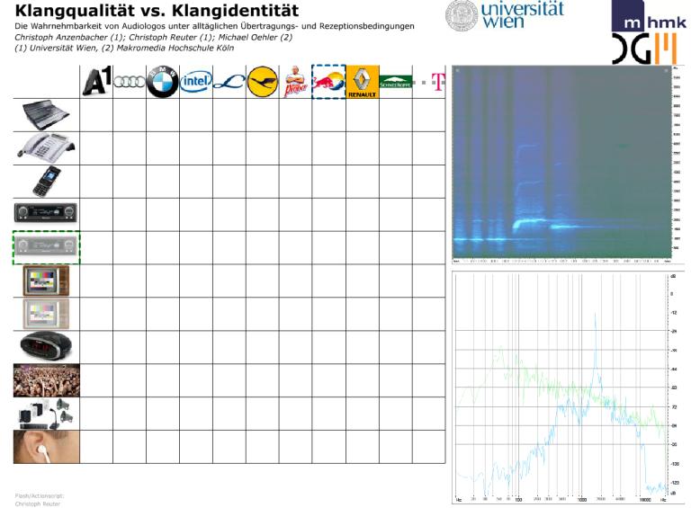 klangqualität vs. klangidentität - audiologoflash