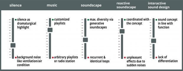 audio-brand-spaces-classification-620x242