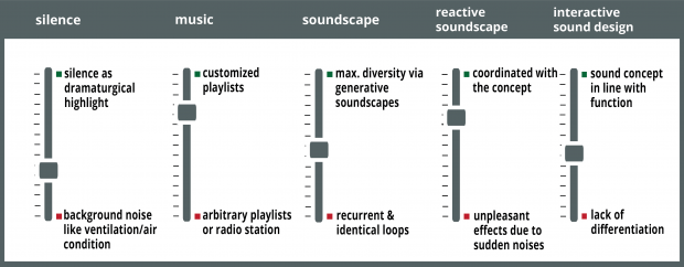 audio-brand-spaces-classification-620x242